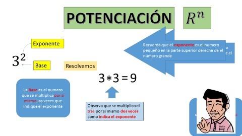 Potencición1