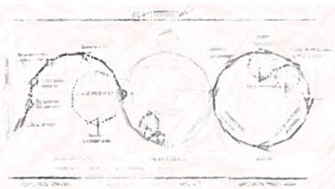 I.D.E.A.L. Framework Overview
